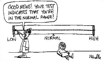 Laboranalysen - Naturheilkunde